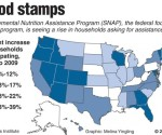 Households on food stamps